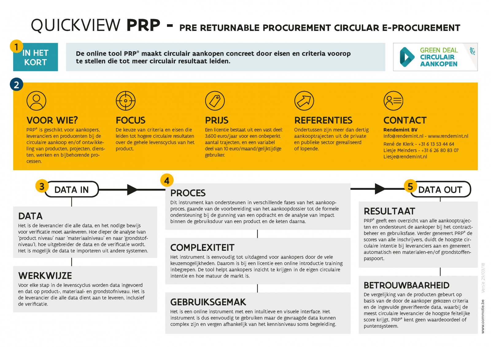 PRP - Pre Returnable Procurement Circular E-Procurement